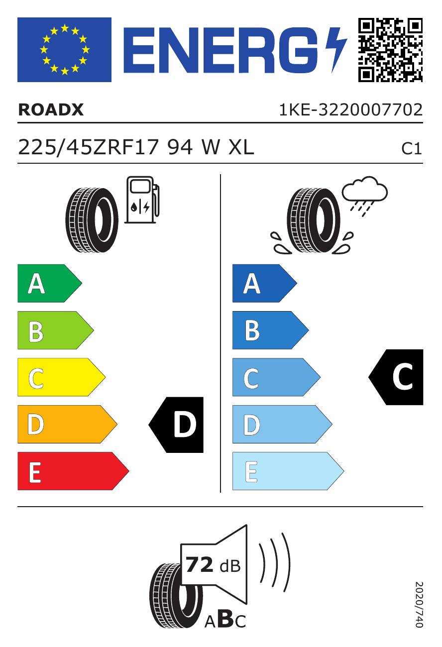 EU Reifenlabel